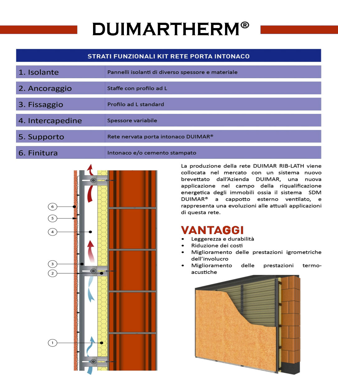 duimar therm rivestimento cappotto termico